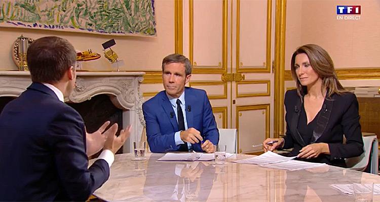 Le Grand Entretien Quelle Audience Pour L Interview D Emmanuel Macron Sur Tf1 Toutelatele