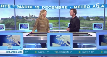 Météo à la carte et son Journal du temps attirent 12.2% du public, Midi en France en grande forme